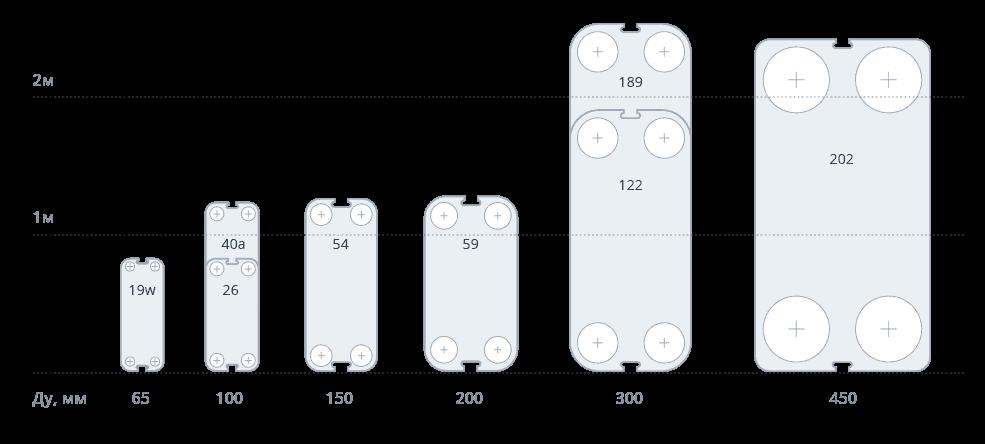 Пластинчатый теплообменник КС 100 Кострома Уплотнения теплообменника Машимпэкс (GEA) NT 100M Биробиджан