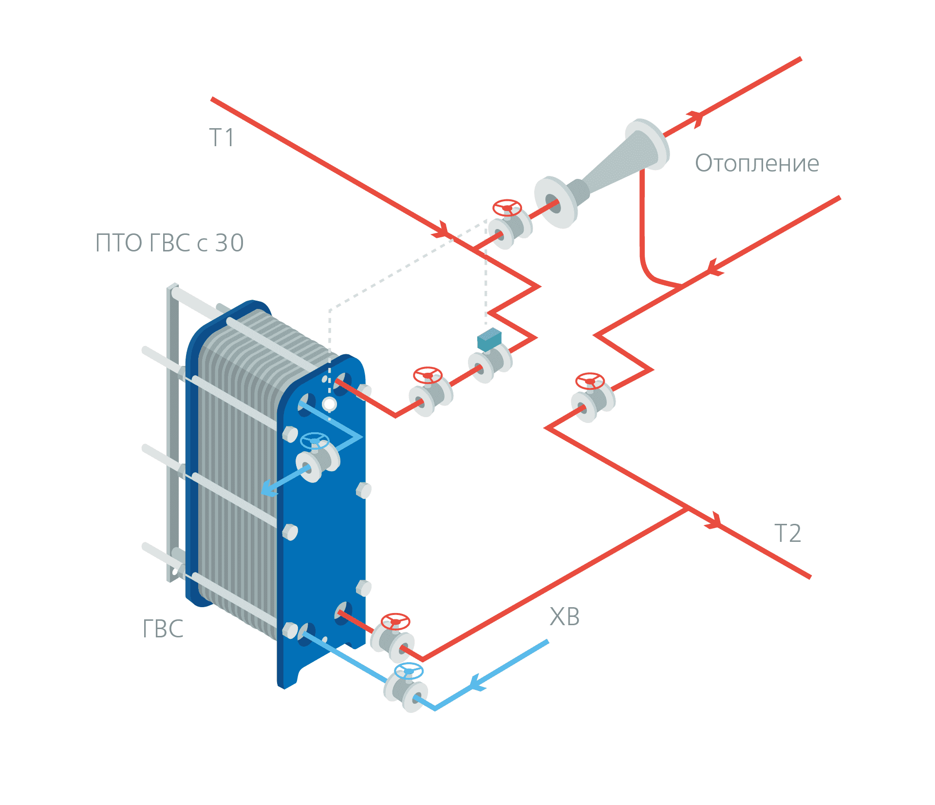 Моноблочный теплообменник для двухступенчатой схемы