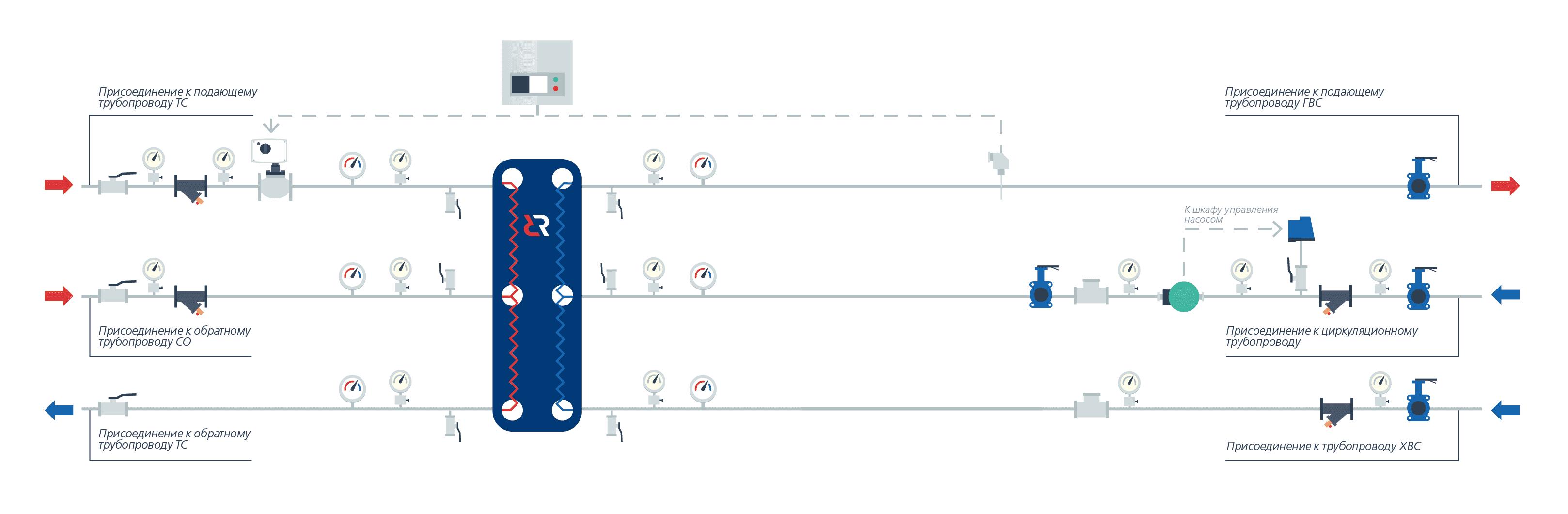 Схема теплообменника моноблока Кожухотрубный конденсатор ONDA SM 7 Канск